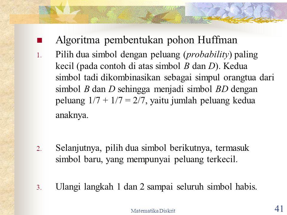 Algoritma pembentukan pohon Huffman