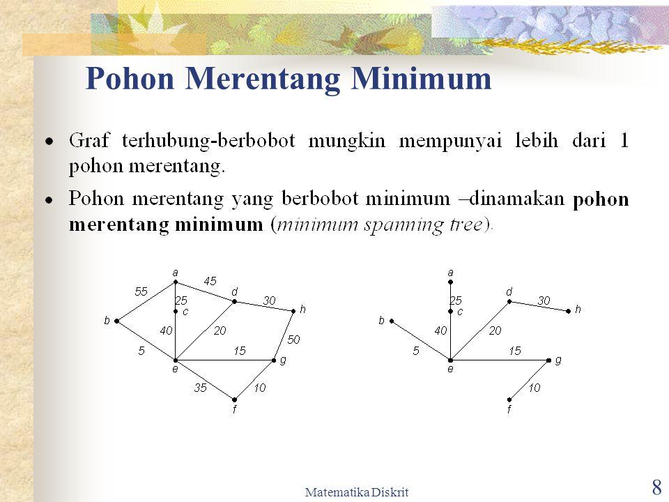 Pohon Merentang Minimum