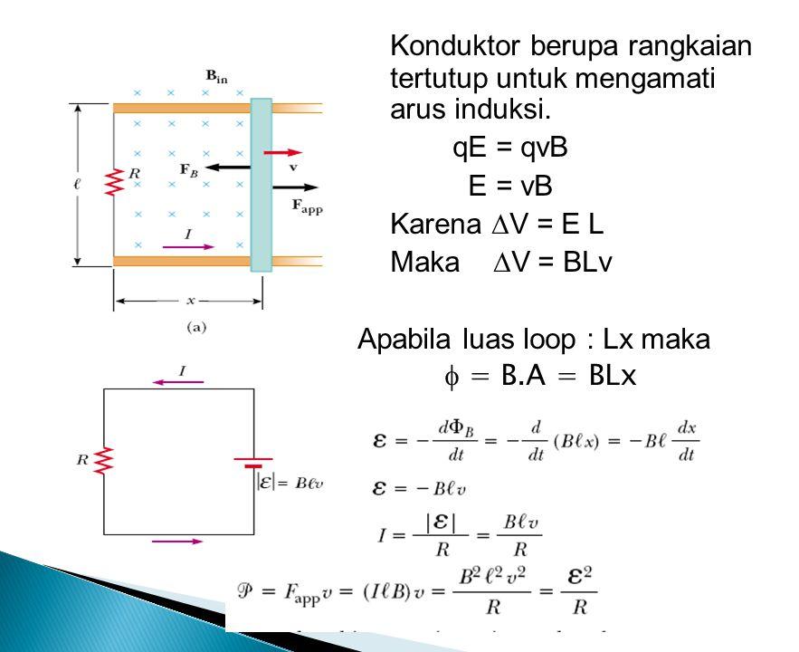 Konduktor berupa rangkaian tertutup untuk mengamati arus induksi.