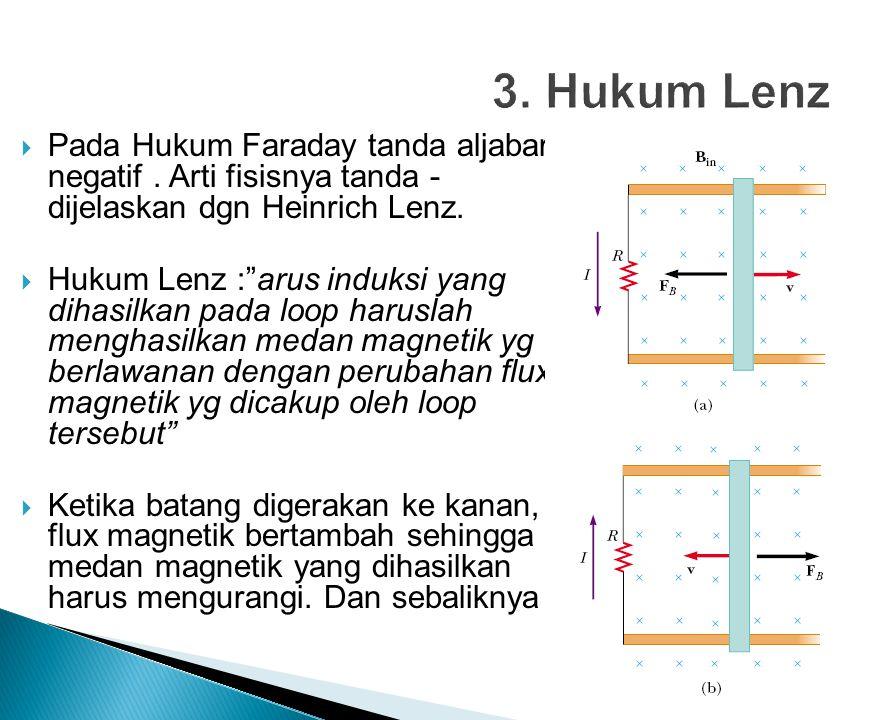 3. Hukum Lenz Pada Hukum Faraday tanda aljabar negatif . Arti fisisnya tanda - dijelaskan dgn Heinrich Lenz.