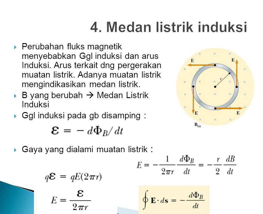 4. Medan listrik induksi