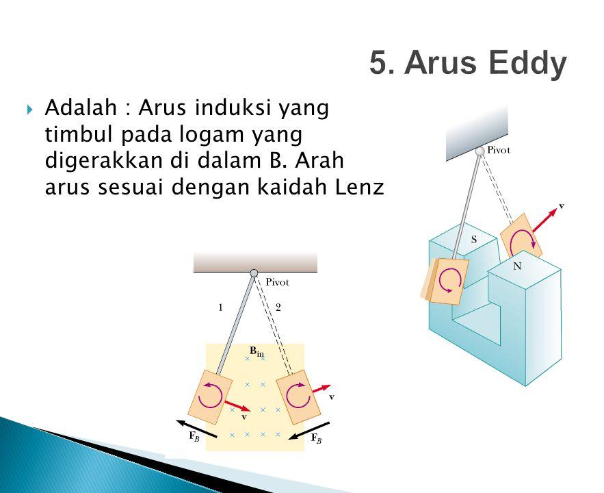 5. Arus Eddy Adalah : Arus induksi yang timbul pada logam yang digerakkan di dalam B.