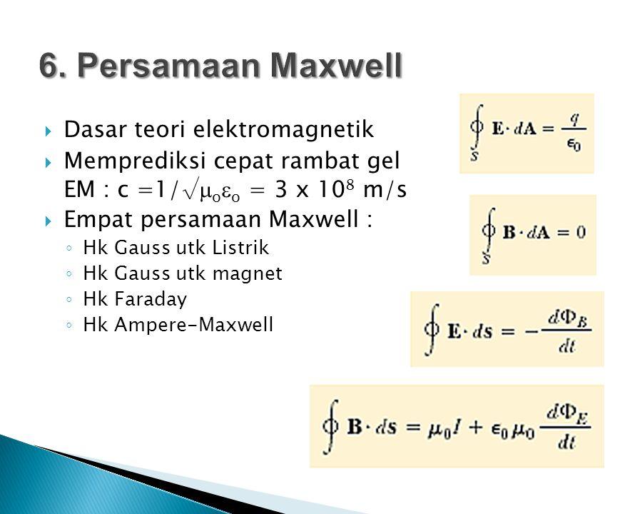 6. Persamaan Maxwell Dasar teori elektromagnetik