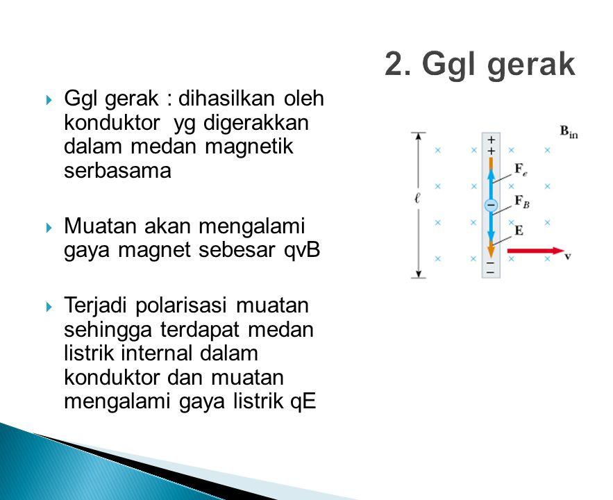 2. Ggl gerak Ggl gerak : dihasilkan oleh konduktor yg digerakkan dalam medan magnetik serbasama.