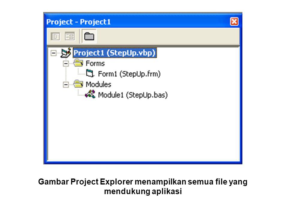 Gambar Project Explorer menampilkan semua file yang mendukung aplikasi