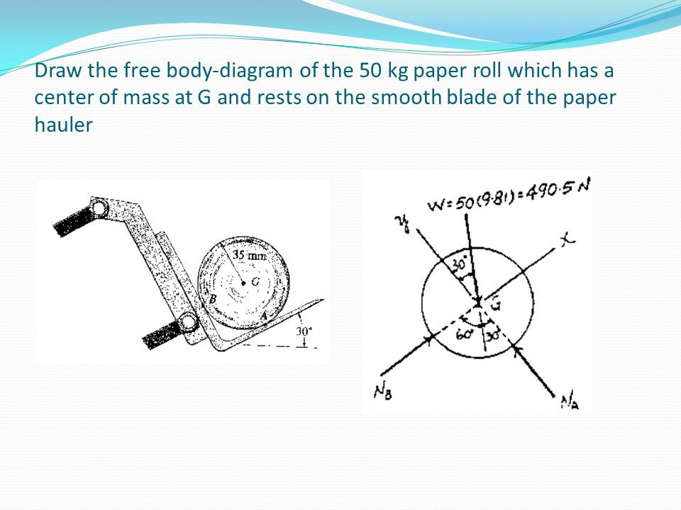 Draw the free body-diagram of the 50 kg paper roll which has a center of mass at G and rests on the smooth blade of the paper hauler