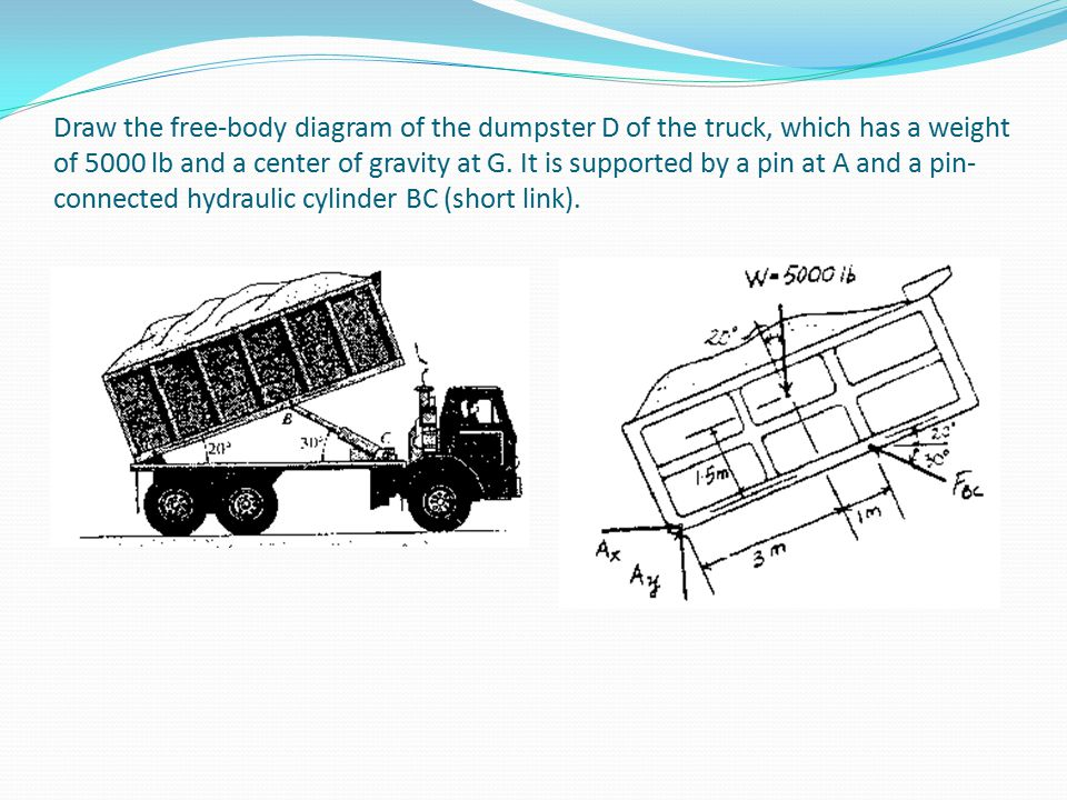 Draw the free-body diagram of the dumpster D of the truck, which has a weight of 5000 lb and a center of gravity at G.