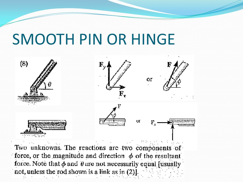 SMOOTH PIN OR HINGE