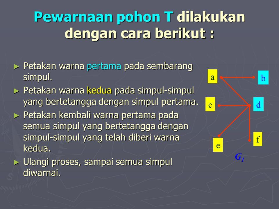 Pewarnaan pohon T dilakukan dengan cara berikut :