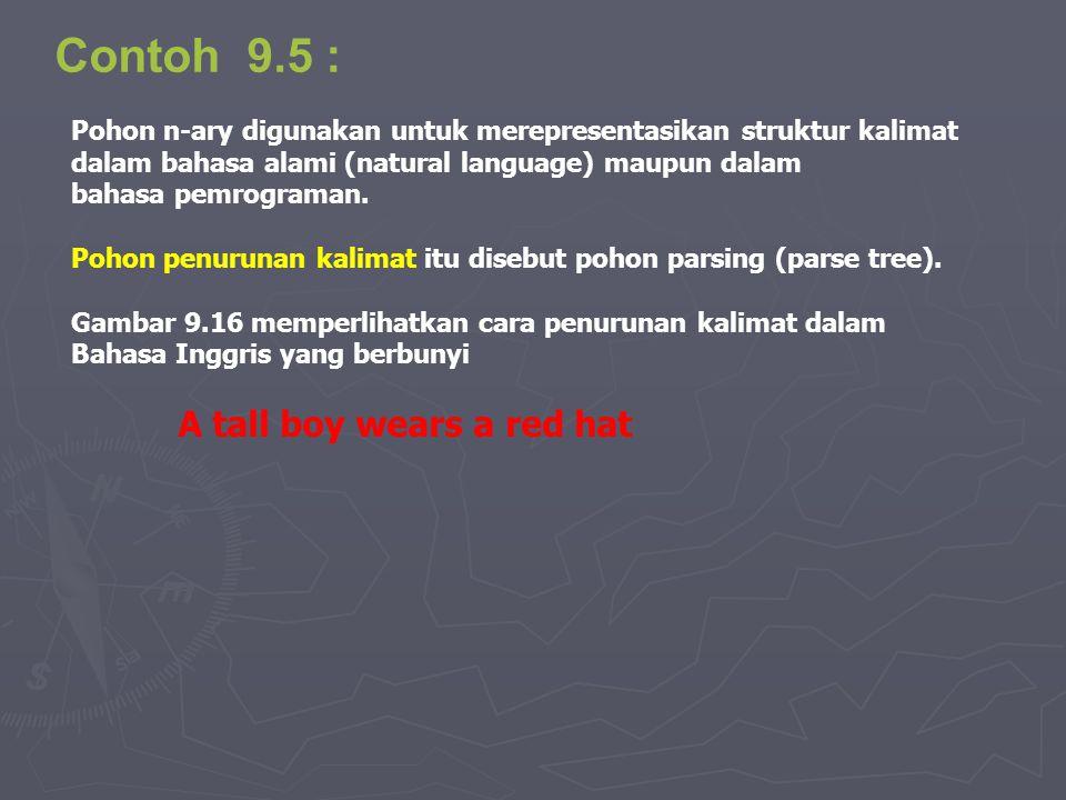 Contoh 9.5 : Pohon n-ary digunakan untuk merepresentasikan struktur kalimat. dalam bahasa alami (natural language) maupun dalam.