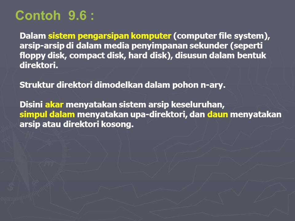 Contoh 9.6 : Dalam sistem pengarsipan komputer (computer file system),