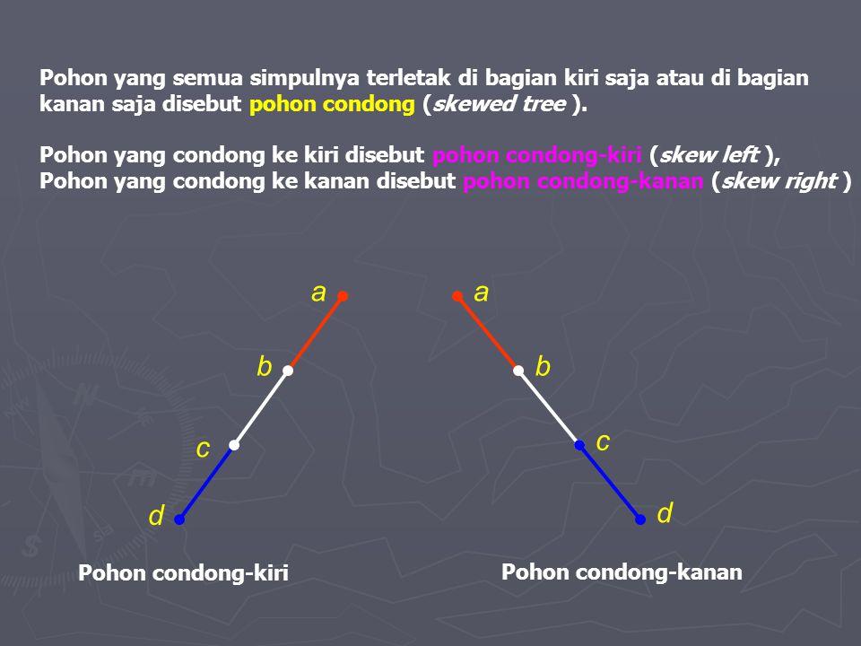 Pohon yang semua simpulnya terletak di bagian kiri saja atau di bagian