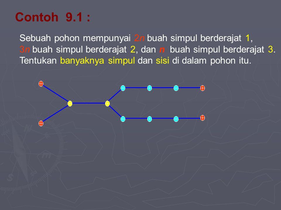 Contoh 9.1 : Sebuah pohon mempunyai 2n buah simpul berderajat 1,