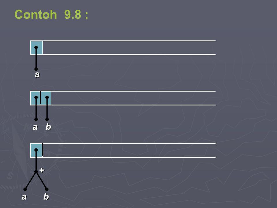 Contoh 9.8 : a b a b a +