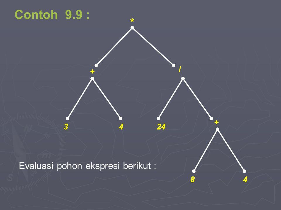 Contoh 9.9 : * / + + 3 4 24 Evaluasi pohon ekspresi berikut : 8 4