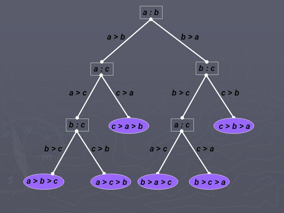 a > b a : b. b > a. a > b > c. a > c > b. b > c > a. b > a > c. c > b > a. c > a > b. a : c.