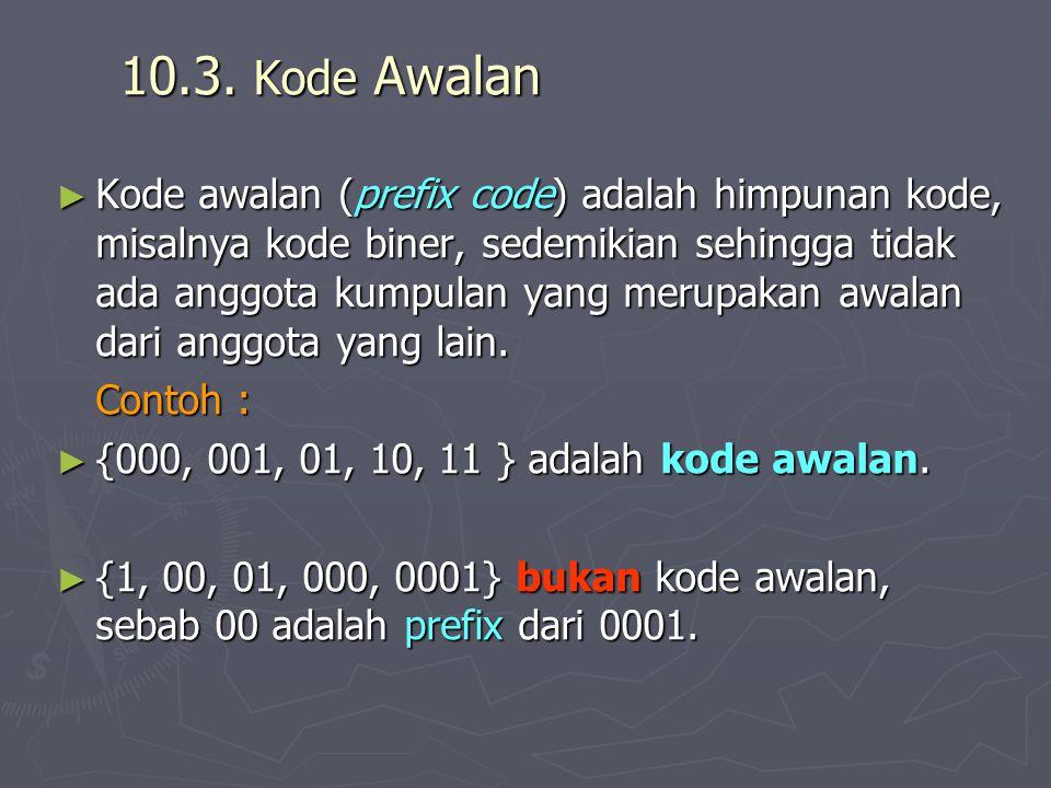10.3. Kode Awalan