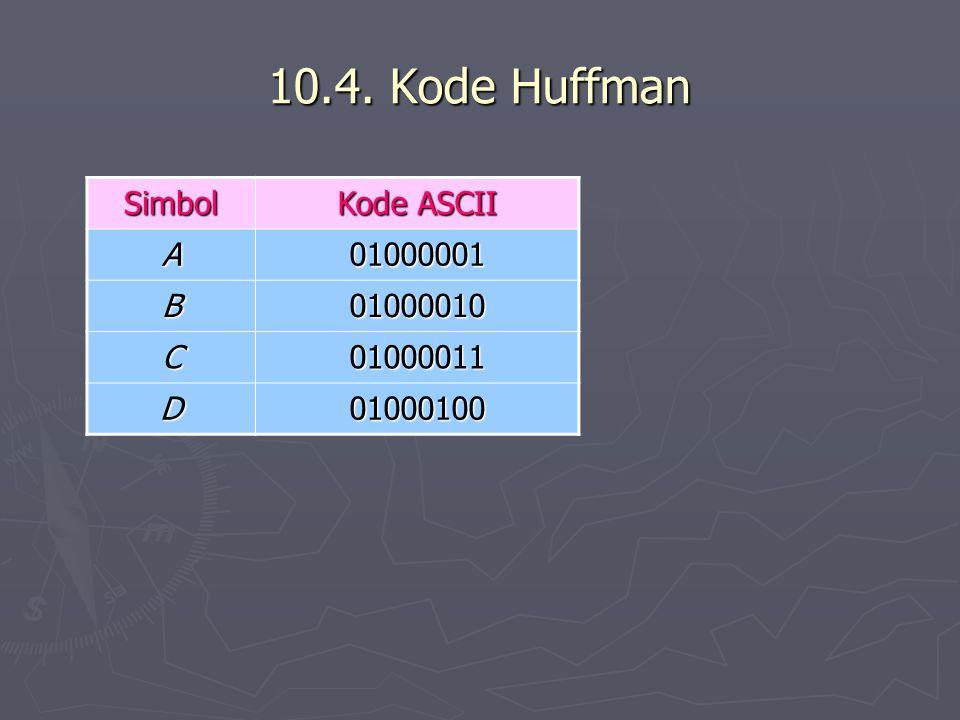 10.4. Kode Huffman Simbol Kode ASCII A 01000001 B 01000010 C 01000011