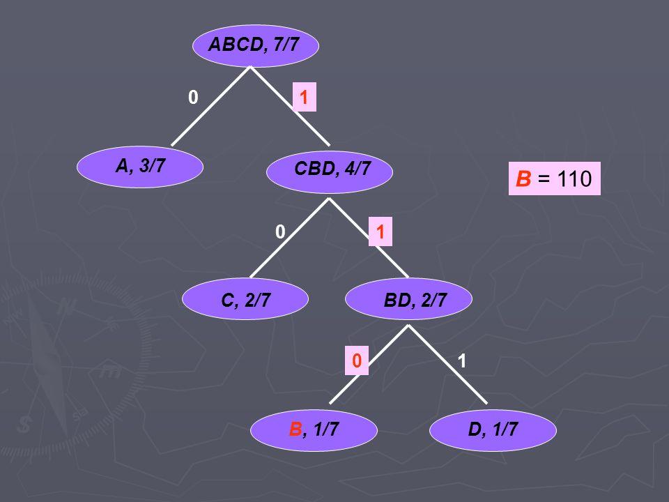 ABCD, 7/7 CBD, 4/7 A, 3/7 BD, 2/7 C, 2/7 B, 1/7 D, 1/7 1 B = 110