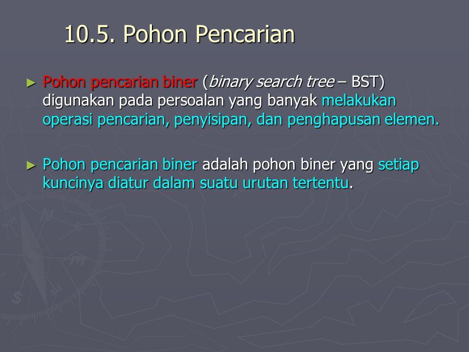 10.5. Pohon Pencarian