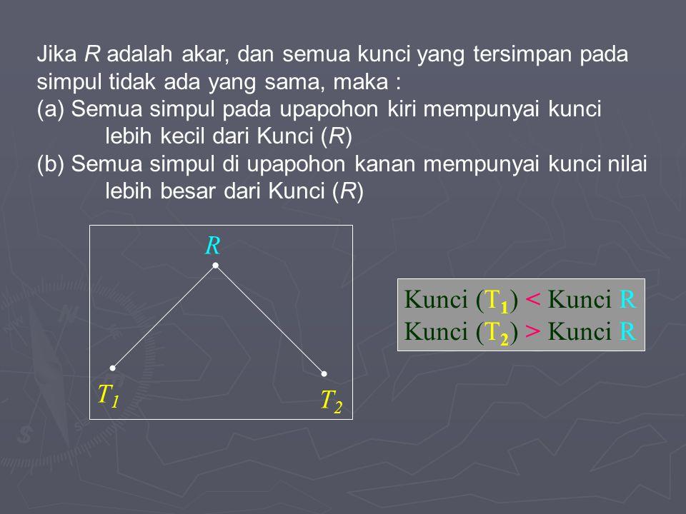 R Kunci (T1) < Kunci R Kunci (T2) > Kunci R T1 T2