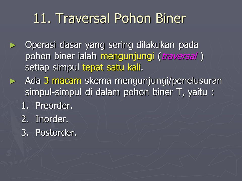 11. Traversal Pohon Biner Operasi dasar yang sering dilakukan pada pohon biner ialah mengunjungi (traversal ) setiap simpul tepat satu kali.