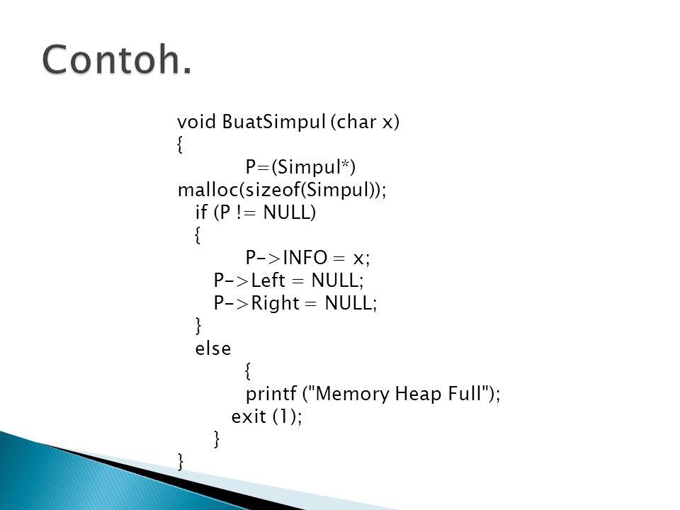 Contoh. void BuatSimpul (char x) { P=(Simpul*) malloc(sizeof(Simpul));