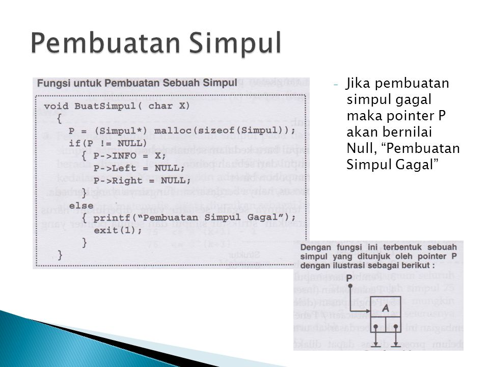 Pembuatan Simpul Jika pembuatan simpul gagal maka pointer P akan bernilai Null, Pembuatan Simpul Gagal