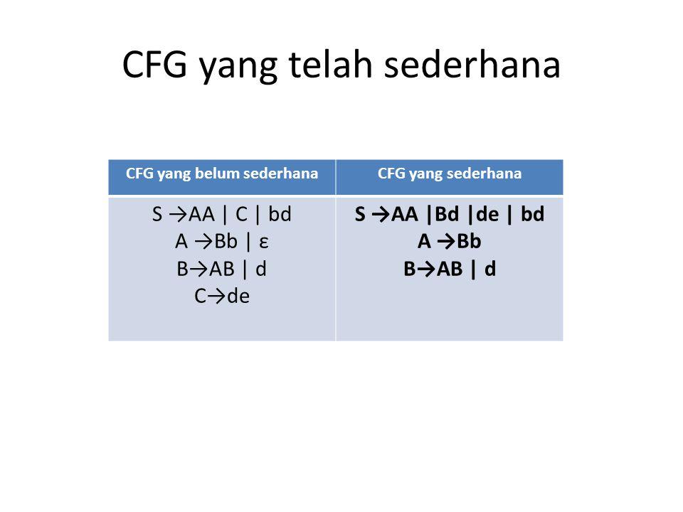 CFG yang telah sederhana