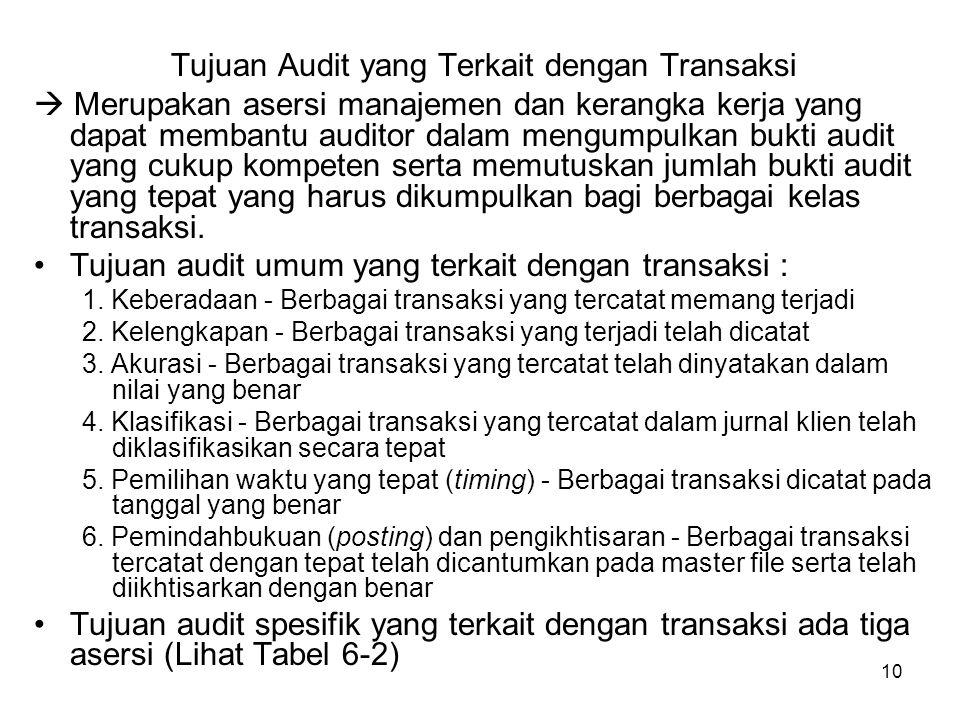 Tujuan Audit yang Terkait dengan Transaksi