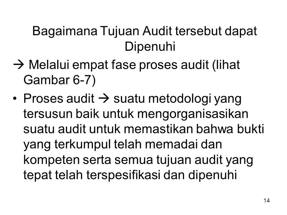 Bagaimana Tujuan Audit tersebut dapat Dipenuhi