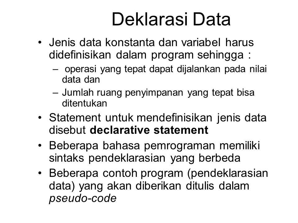 Deklarasi Data Jenis data konstanta dan variabel harus didefinisikan dalam program sehingga :