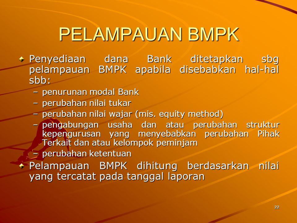 PELAMPAUAN BMPK Penyediaan dana Bank ditetapkan sbg pelampauan BMPK apabila disebabkan hal-hal sbb: