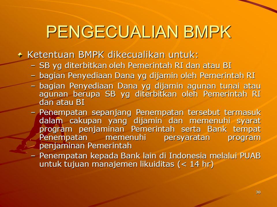 PENGECUALIAN BMPK Ketentuan BMPK dikecualikan untuk: