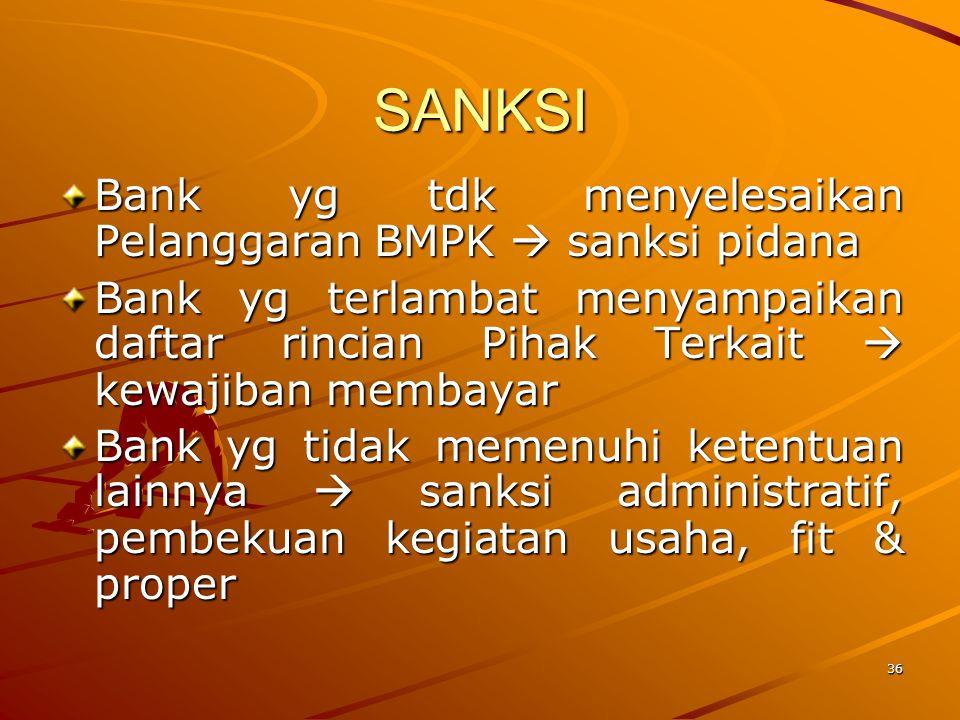SANKSI Bank yg tdk menyelesaikan Pelanggaran BMPK  sanksi pidana