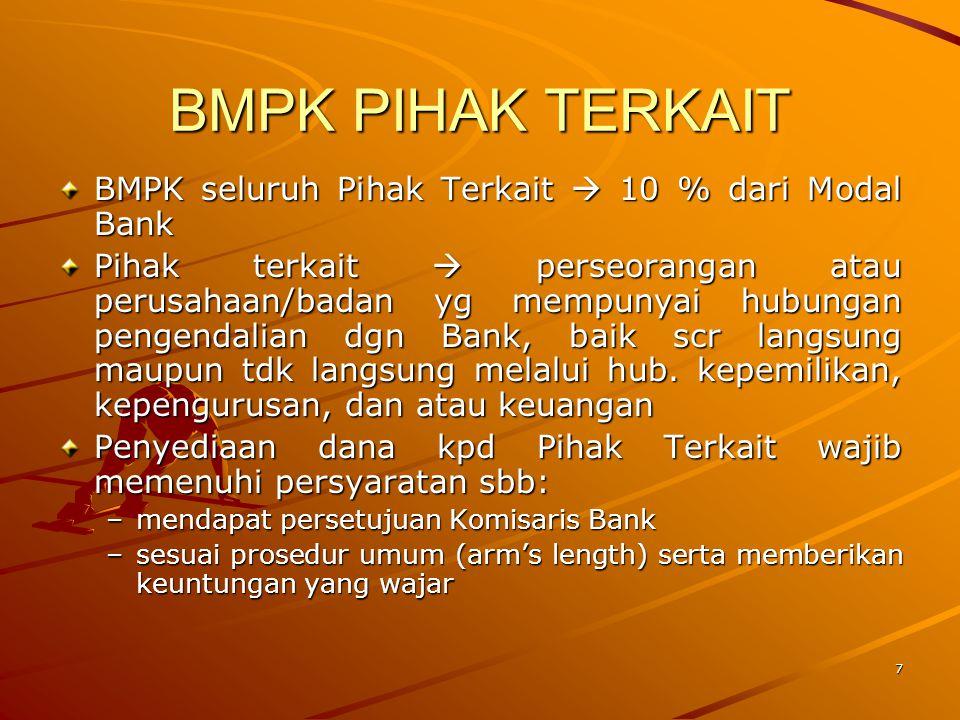 BMPK PIHAK TERKAIT BMPK seluruh Pihak Terkait  10 % dari Modal Bank