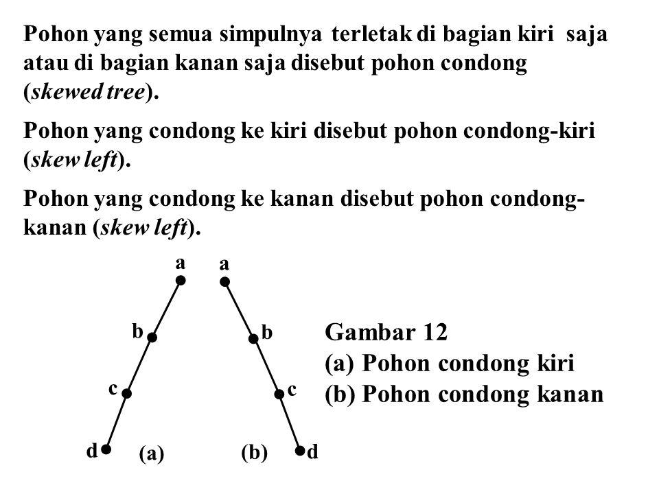 Gambar 12 Pohon condong kiri Pohon condong kanan