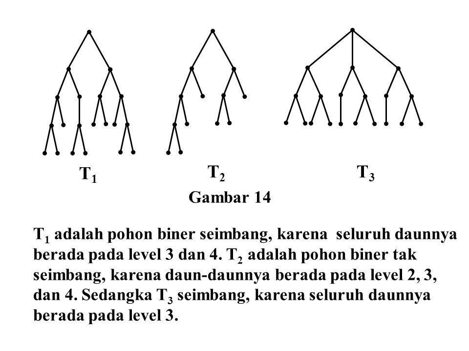 T1 T2. T3. Gambar 14.