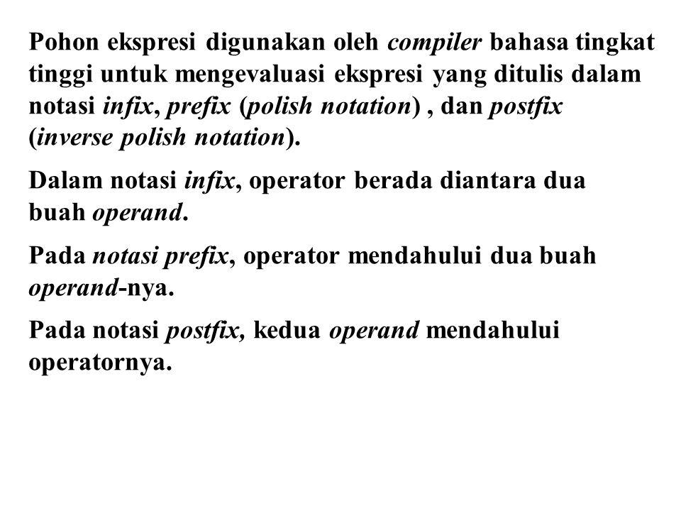 Pohon ekspresi digunakan oleh compiler bahasa tingkat