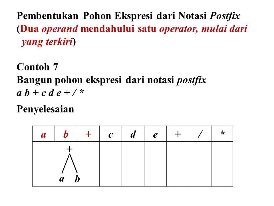 Pembentukan Pohon Ekspresi dari Notasi Postfix