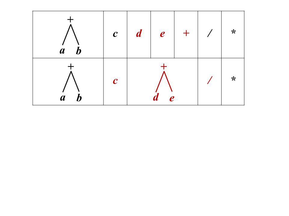 c d e + / * + b a + b a + e d