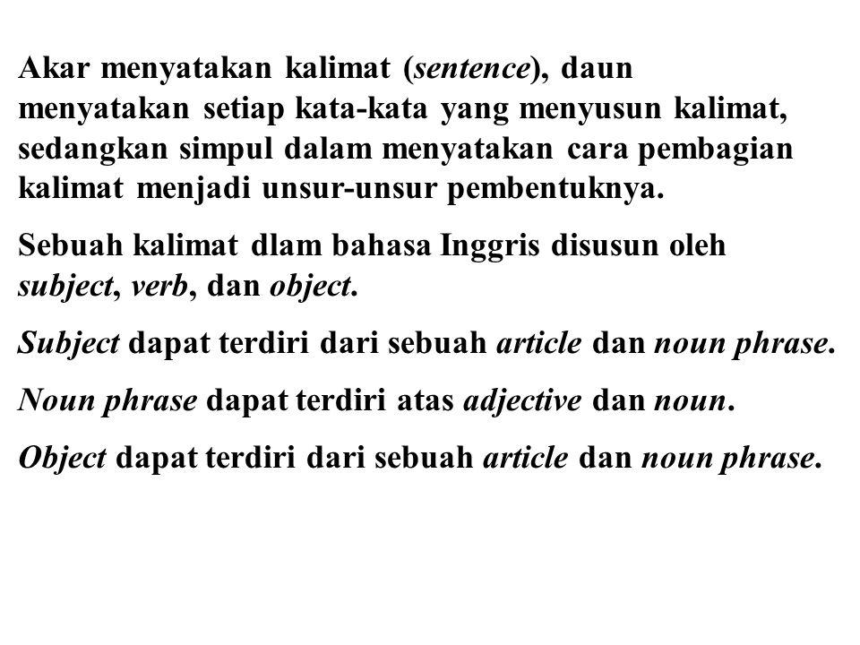 Akar menyatakan kalimat (sentence), daun