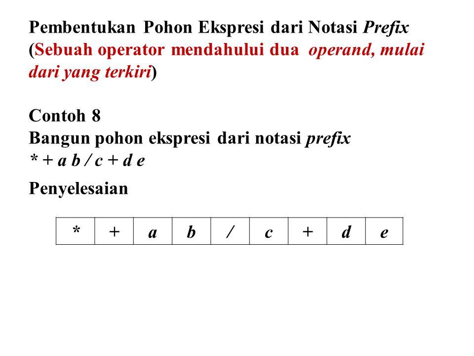 Pembentukan Pohon Ekspresi dari Notasi Prefix