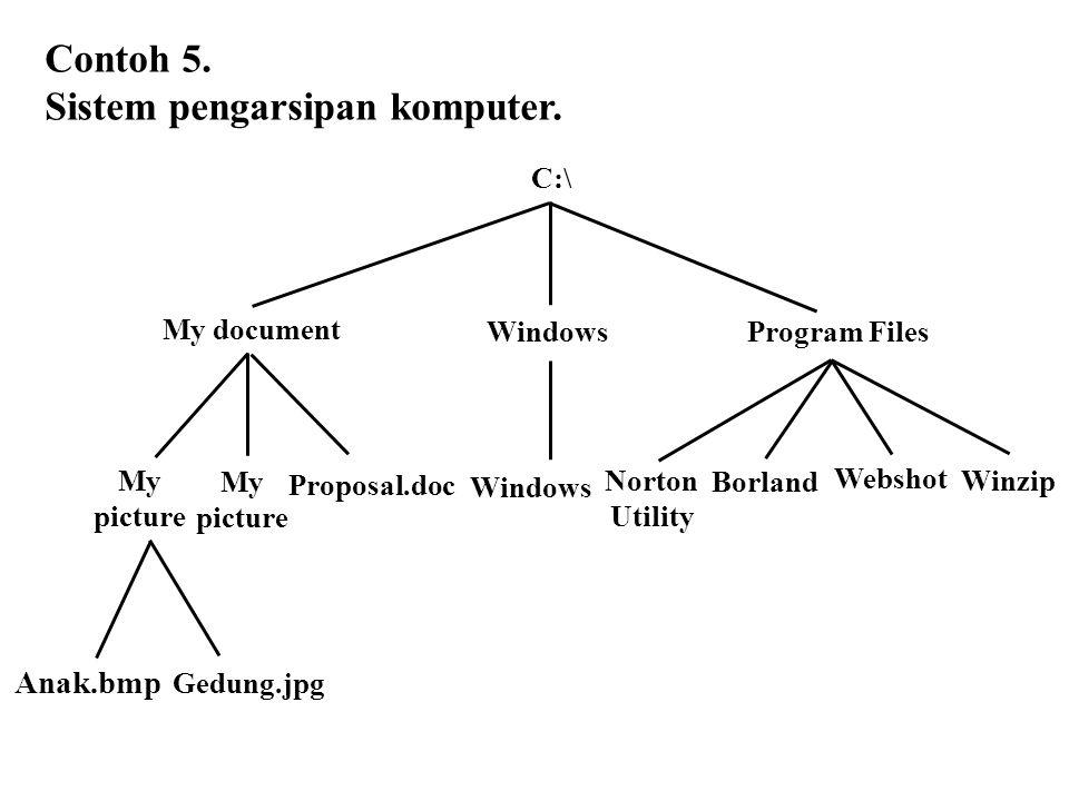 Sistem pengarsipan komputer.