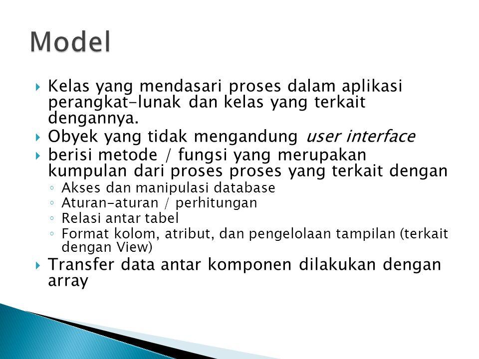 Model Kelas yang mendasari proses dalam aplikasi perangkat-lunak dan kelas yang terkait dengannya.
