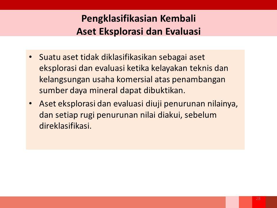 Pengklasifikasian Kembali Aset Eksplorasi dan Evaluasi