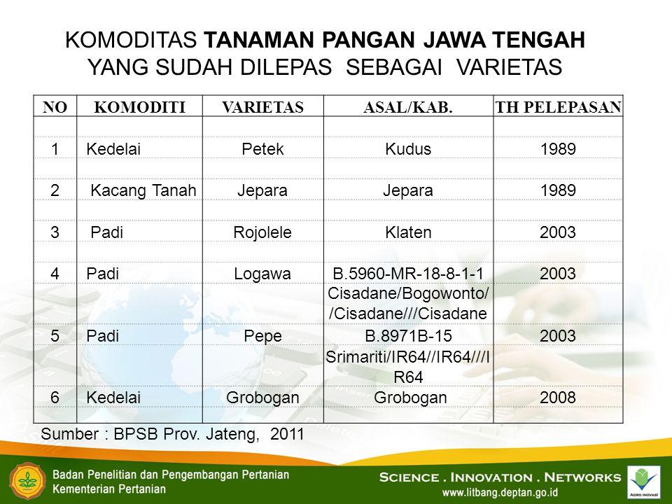 KOMODITAS TANAMAN PANGAN JAWA TENGAH YANG SUDAH DILEPAS SEBAGAI VARIETAS