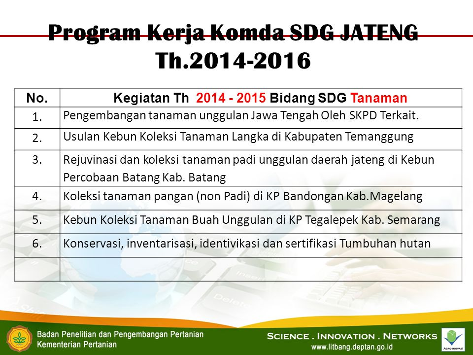 Program Kerja Komda SDG JATENG Th.2014-2016