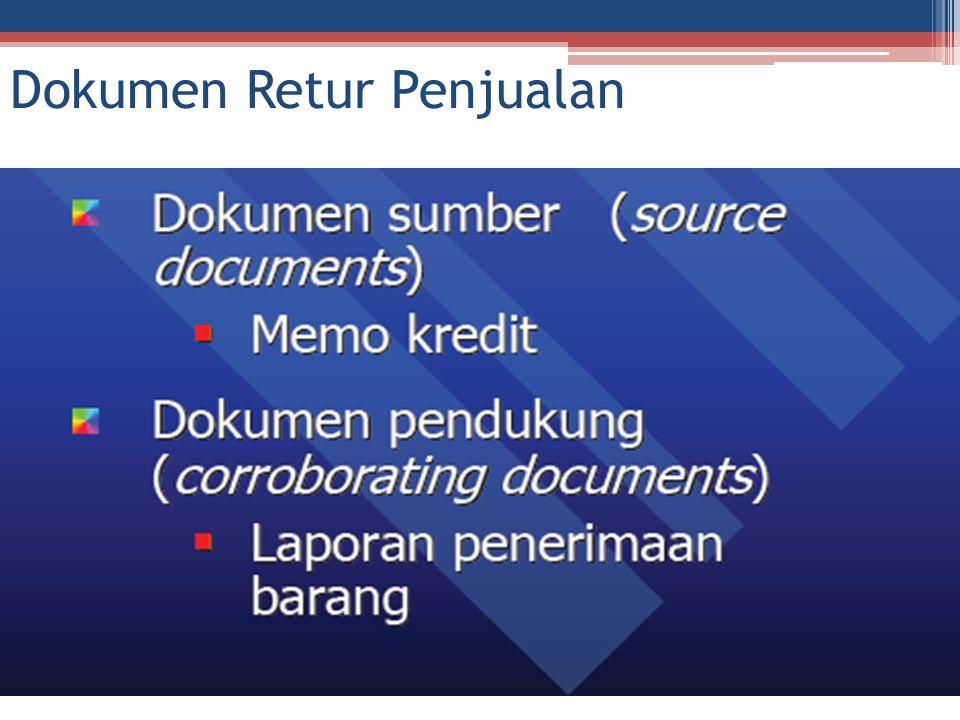 Dokumen Retur Penjualan