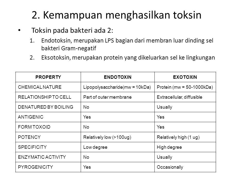 2. Kemampuan menghasilkan toksin